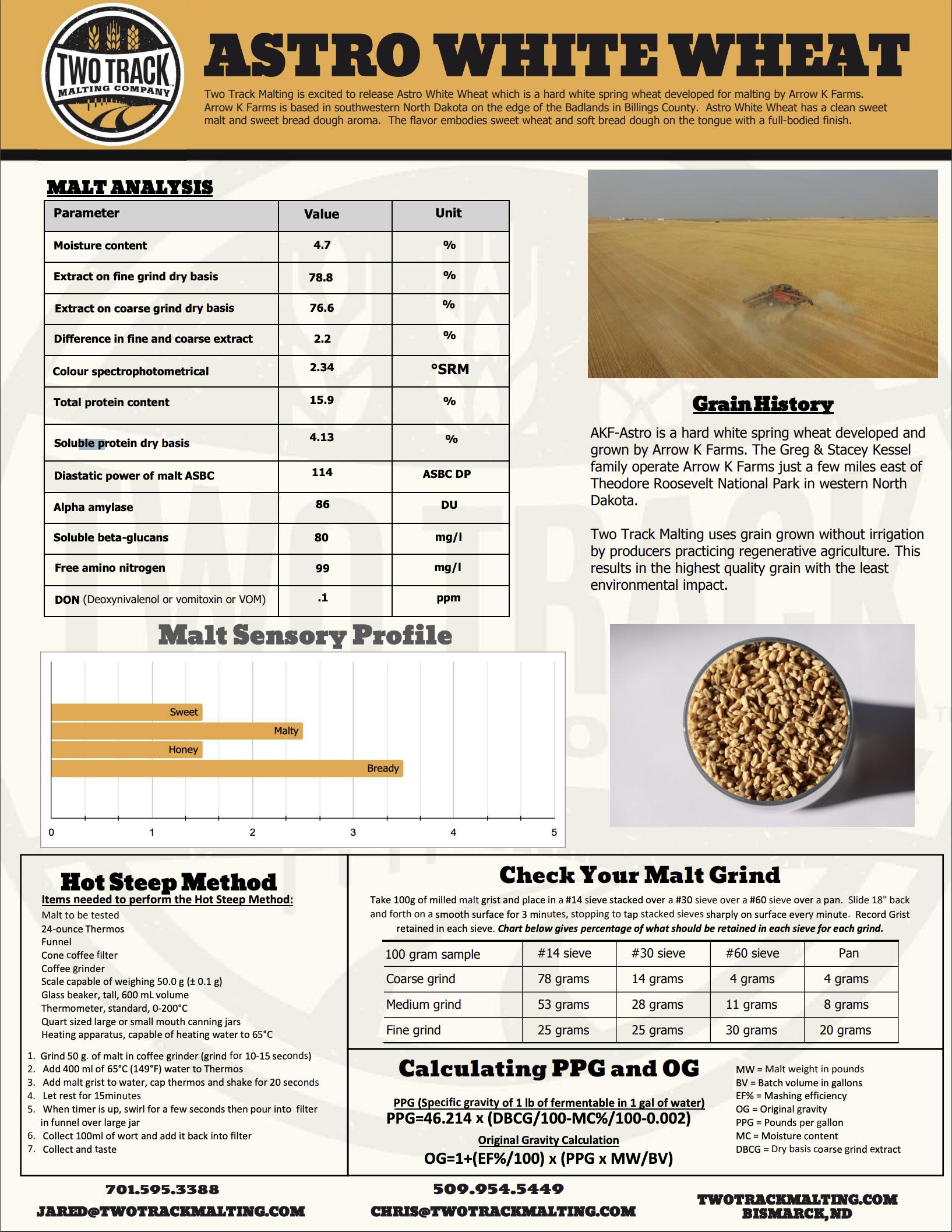 Astro Wheat